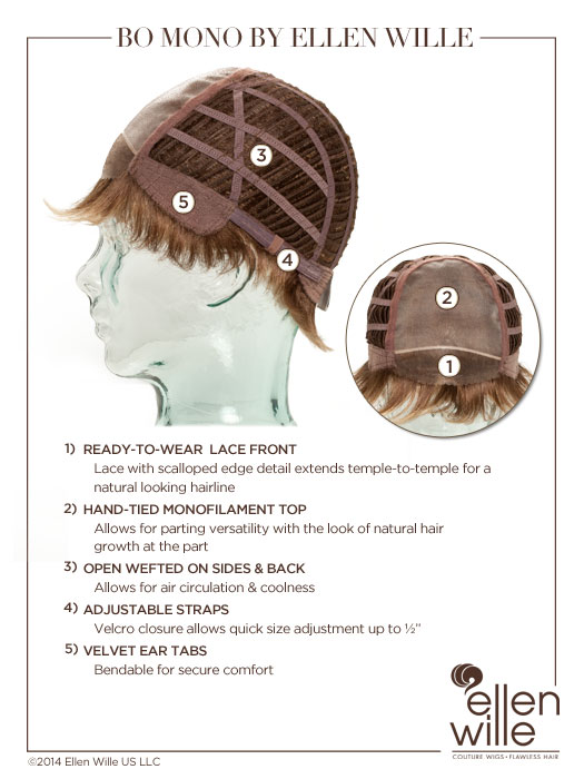 Lace Front & Monofilament Top: Watch Cap Details Video for a closer look