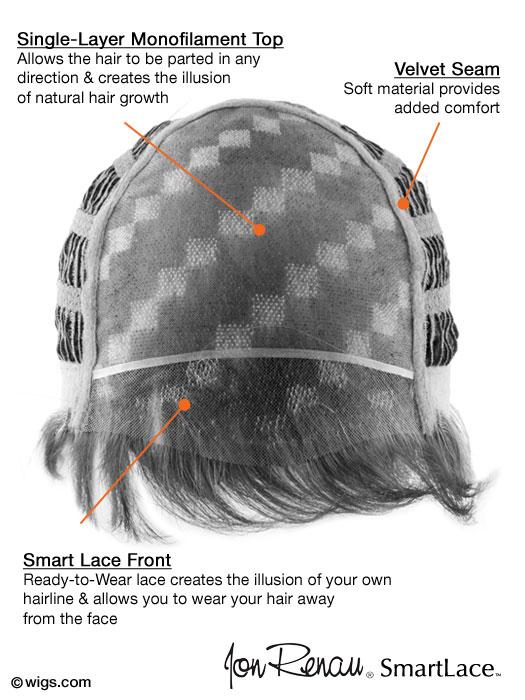 Jon Renau Zara Wig - Cap Construction Chart