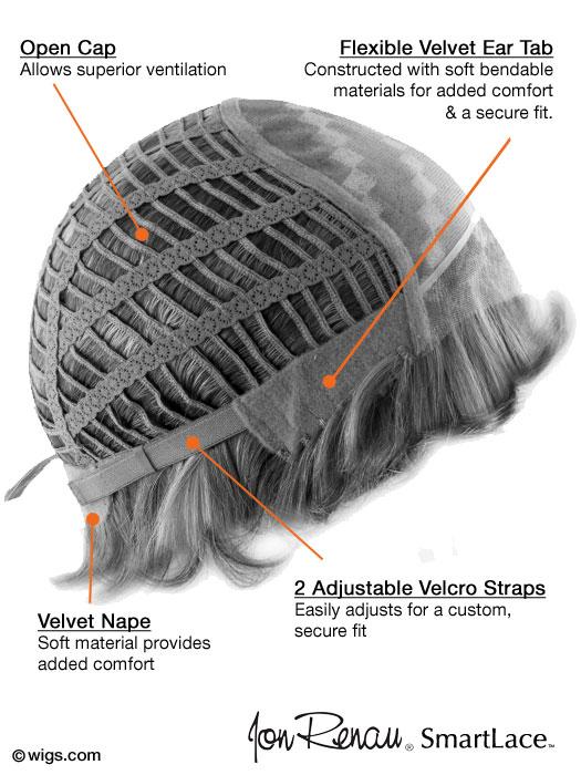 Jon Renau Zara Lace Front Wig - Cap Details