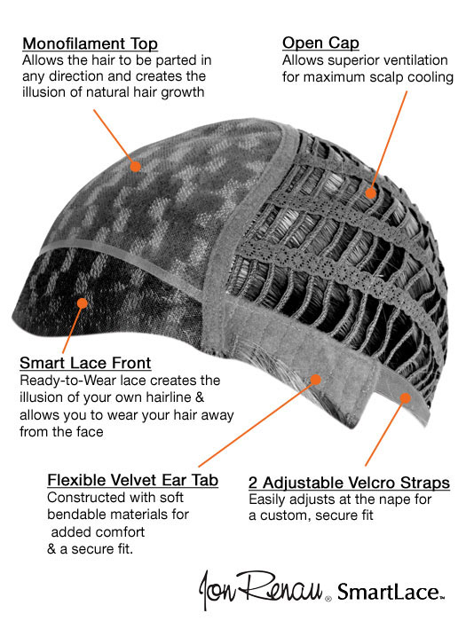 The Cap Features an SmartLace Front and Monofiliment Top