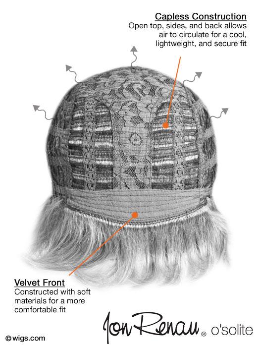Front Cap Details