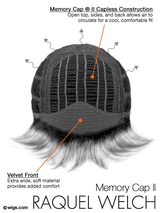 Raquel Welch Embrace Wig - Cap Details