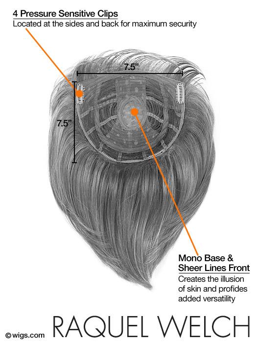 Faux Fringe - Hair Addition - Cap Details