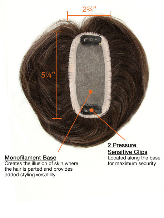 Human Hair Bang by Raquel Welch: Base Details