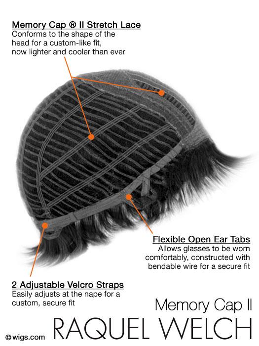 Raquel Welch Heart Throb Wig - Cap Details