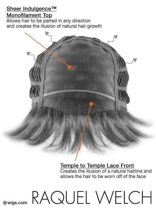 Spotlight Wig - Cap Details