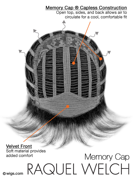 Cap Construction Chart - Tress Wig by Raquel Welch