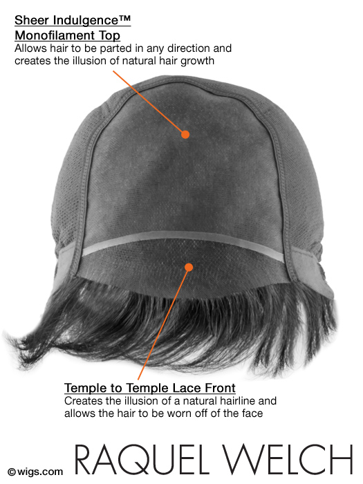 Cap Details - Upstage Lace Front Wig